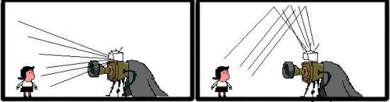 """Вспышка работающая """"в лоб"""" (с лева), и с помощью отраженного света (""""заполняющая"""", справа)."""